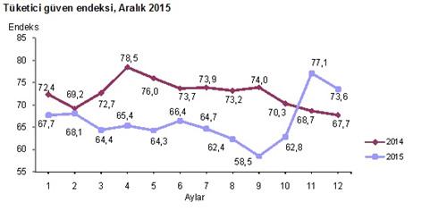 tuik-20151230-02